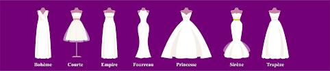 La forme de sa robe est important selon sa morphologie. Julie Wedding Planner Lyon.